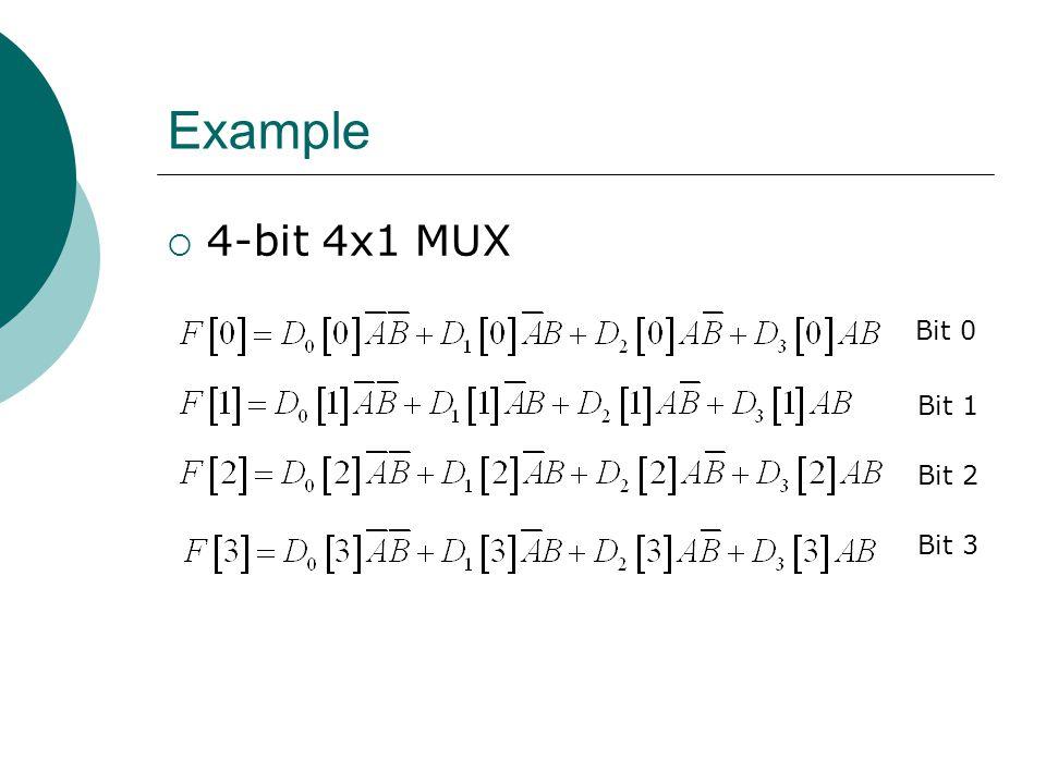 Example 4-bit 4x1 MUX Bit 0 Bit 1 Bit 2 Bit 3