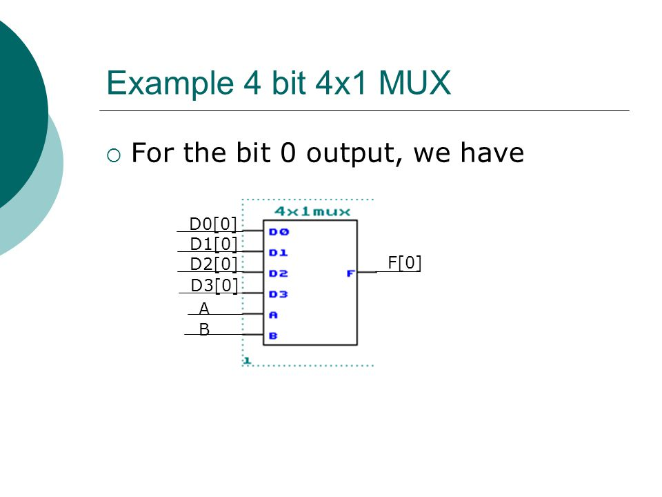 Example 4 bit 4x1 MUX For the bit 0 output, we have D0[0] D1[0] D2[0]