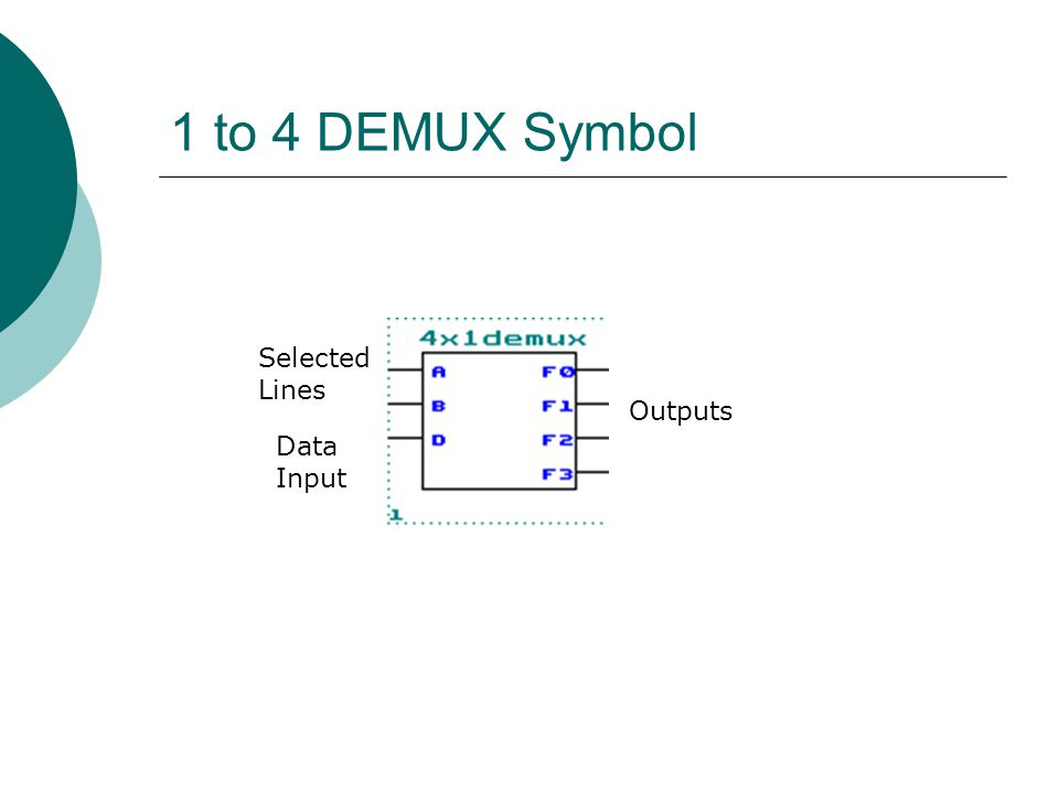 1 to 4 DEMUX Symbol Selected Lines Outputs Data Input