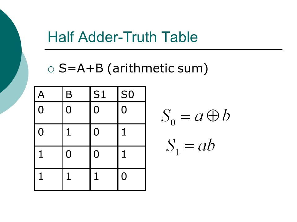 Half Adder-Truth Table