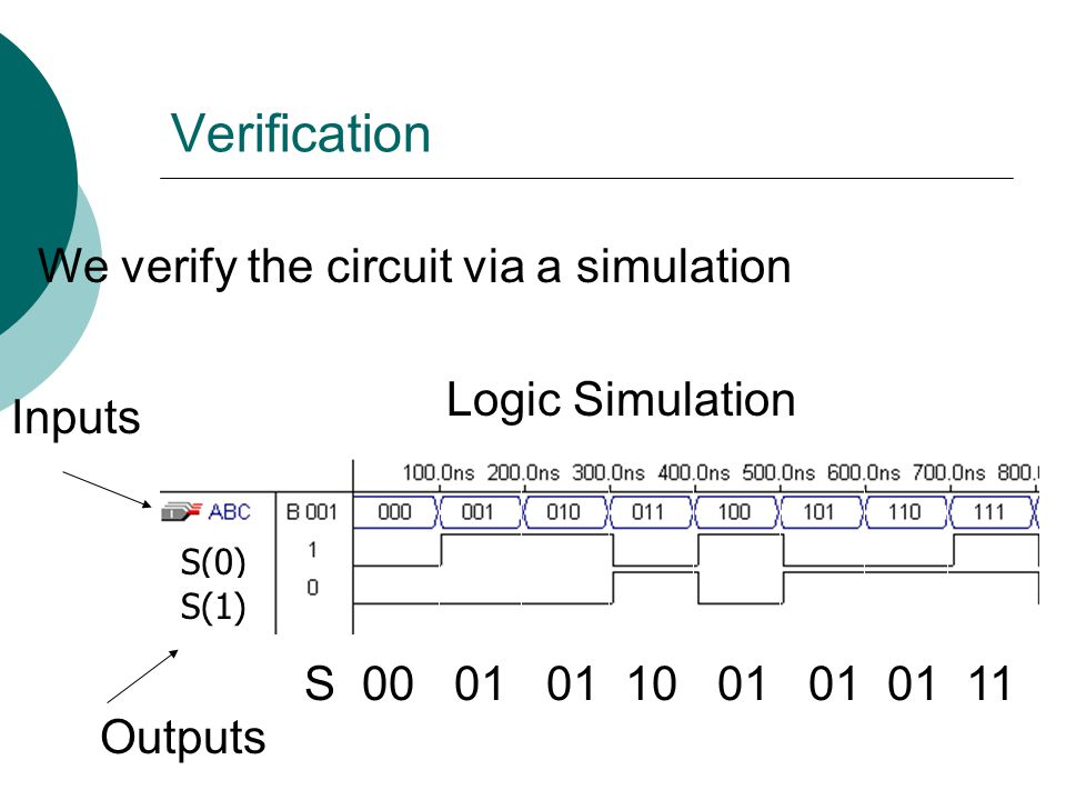 Verification We verify the circuit via a simulation Logic Simulation