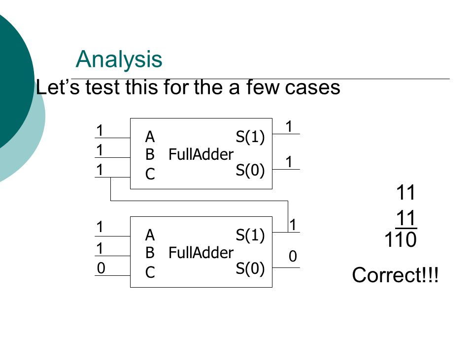 Analysis Let's test this for the a few cases Correct!!! 1 1