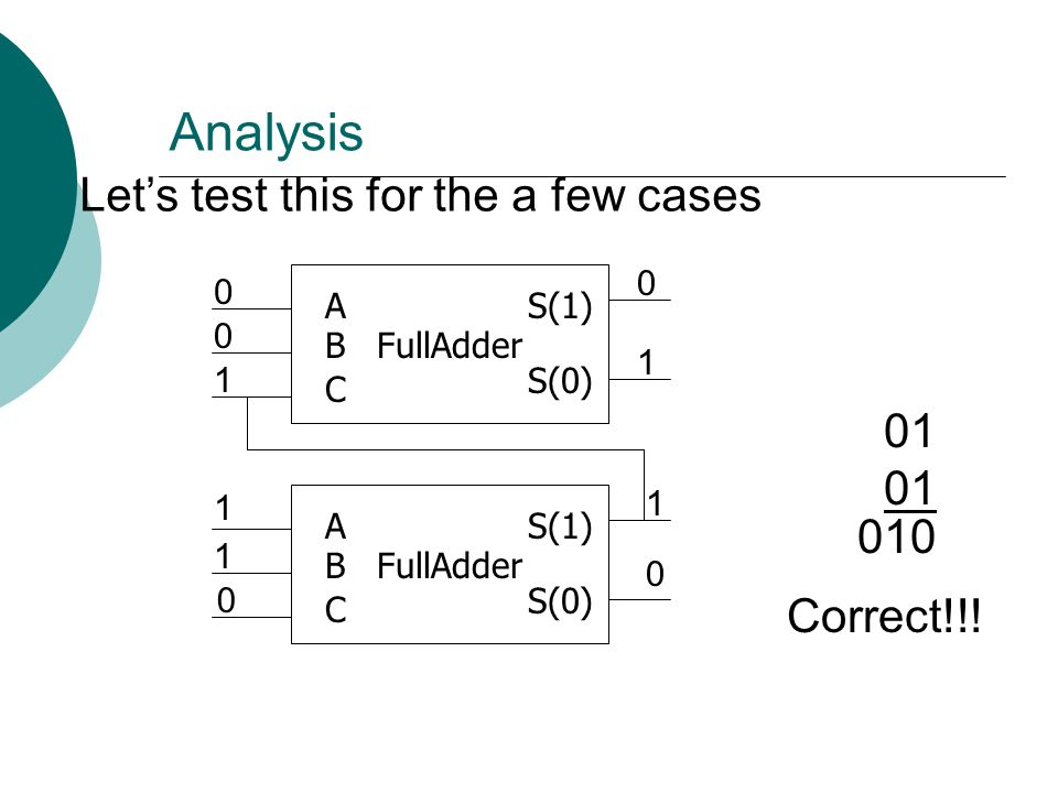 Analysis Let's test this for the a few cases 01 010 Correct!!!