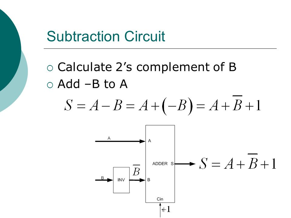 Subtraction Circuit Calculate 2's complement of B Add –B to A