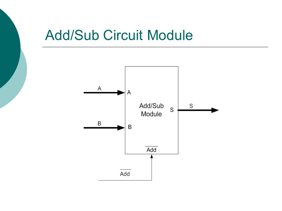 Add/Sub Circuit Module