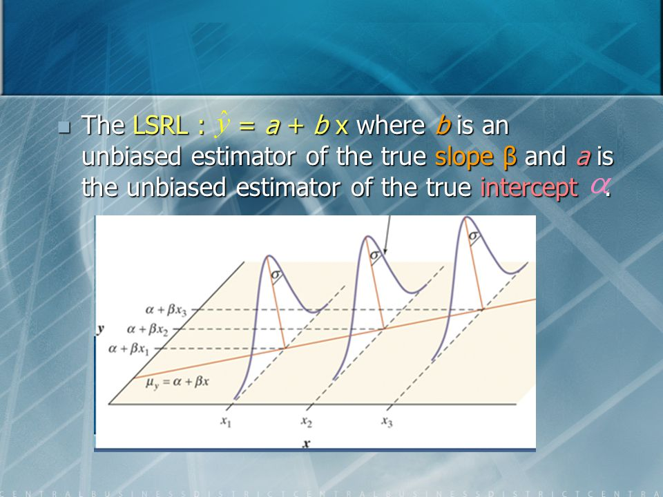 The LSRL : = a + b x where b is an unbiased estimator of the true slope β and a is the unbiased estimator of the true intercept .