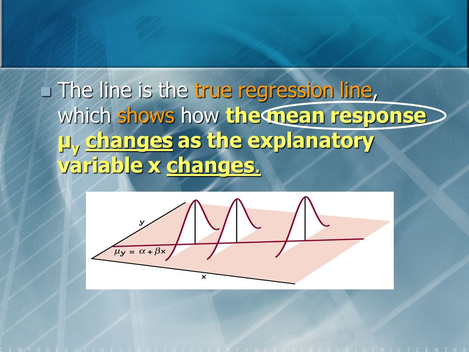 The line is the true regression line, which shows how the mean response μy changes as the explanatory variable x changes.