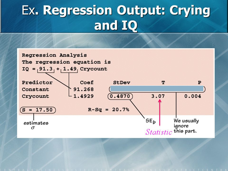 Ex. Regression Output: Crying and IQ