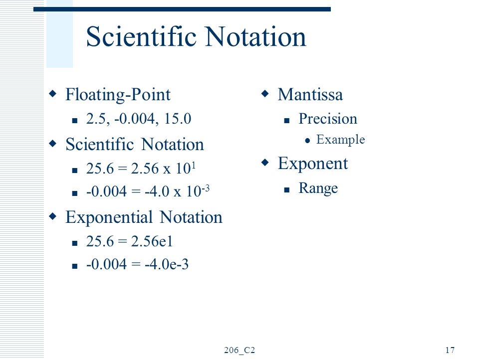 Scientific Notation Floating-Point Scientific Notation