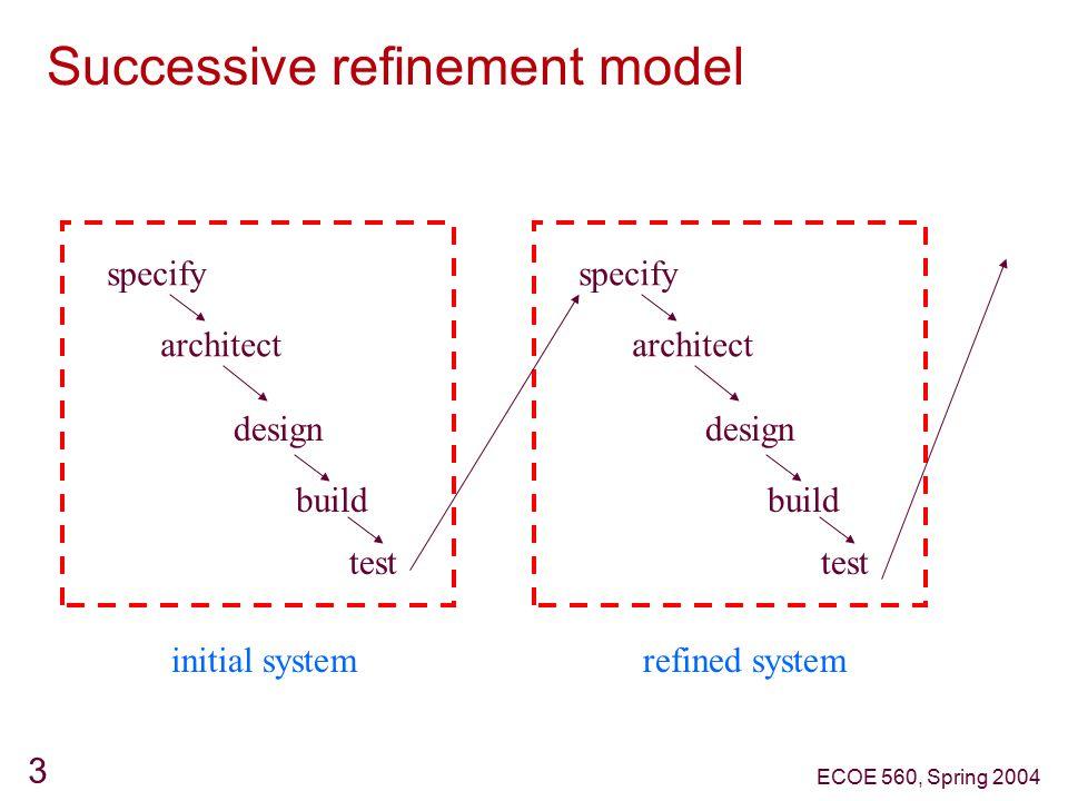 Successive refinement model