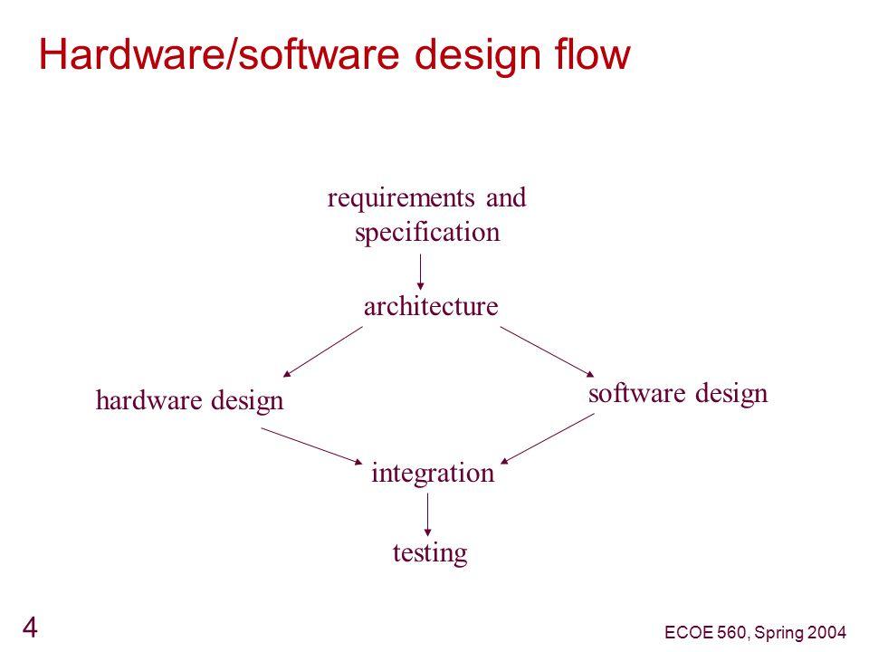 Hardware/software design flow