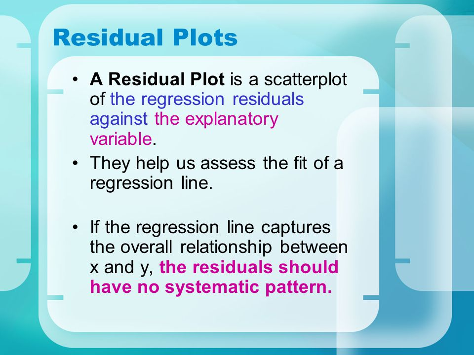 Residual Plots A Residual Plot is a scatterplot of the regression residuals against the explanatory variable.