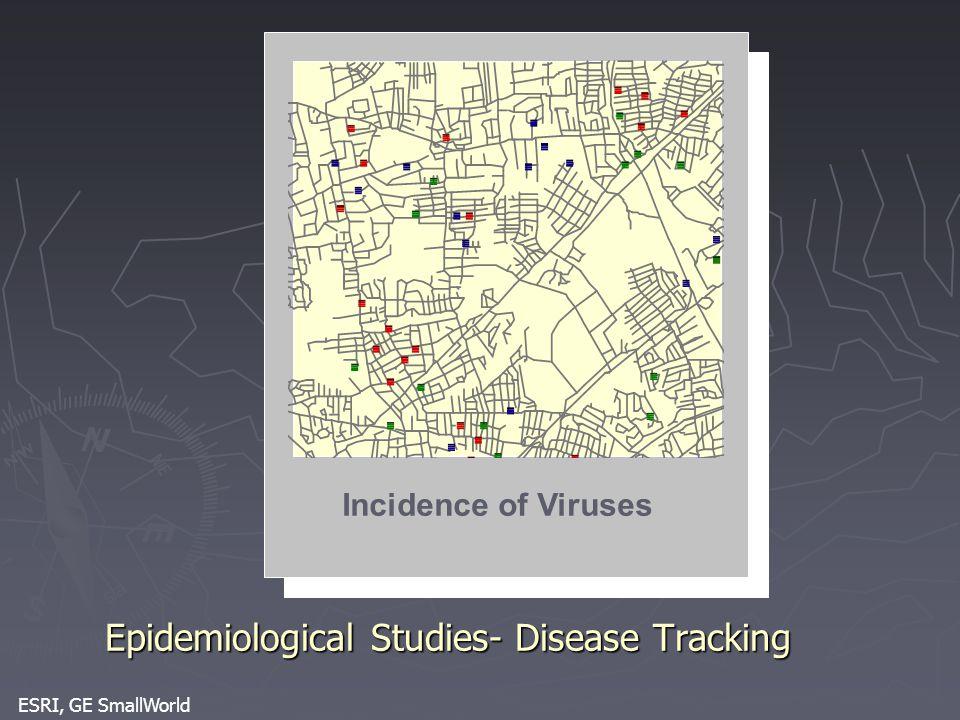 Epidemiological Studies- Disease Tracking