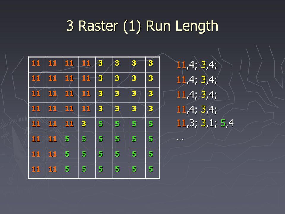 3 Raster (1) Run Length 11 3 5 11,4; 3,4; 11,3; 3,1; 5,4 …