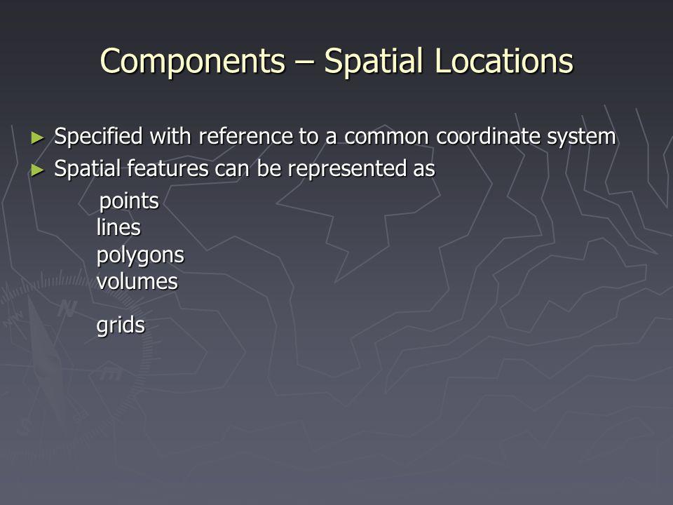 Components – Spatial Locations