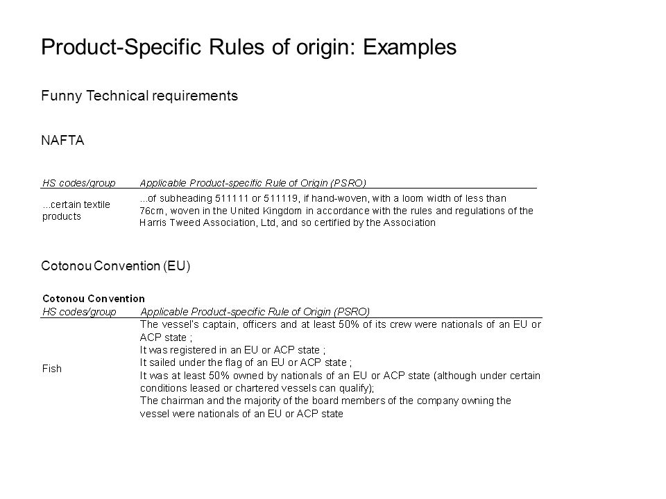 Product-Specific Rules of origin: Examples