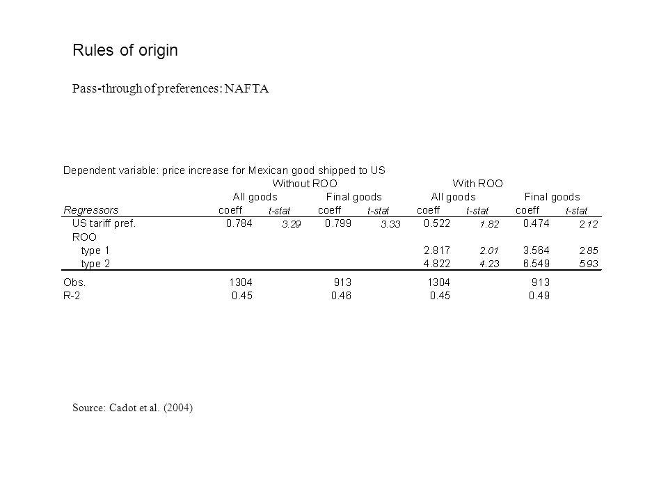 Rules of origin Pass-through of preferences: NAFTA