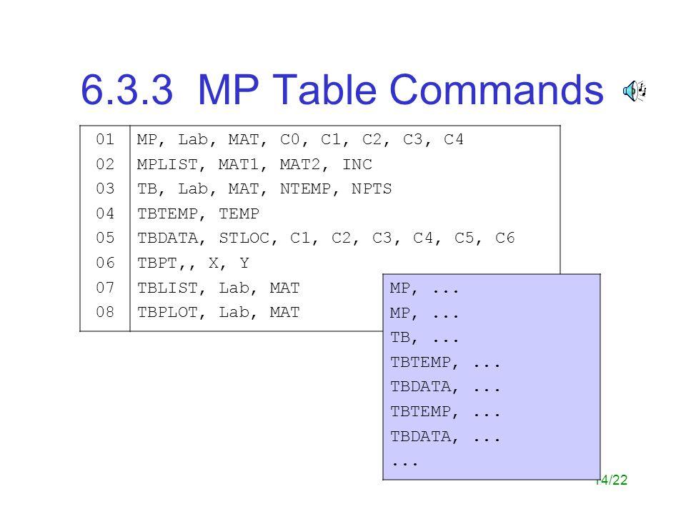 6.3.3 MP Table Commands 01. 02. 03. 04. 05. 06. 07. 08. MP, Lab, MAT, C0, C1, C2, C3, C4. MPLIST, MAT1, MAT2, INC.