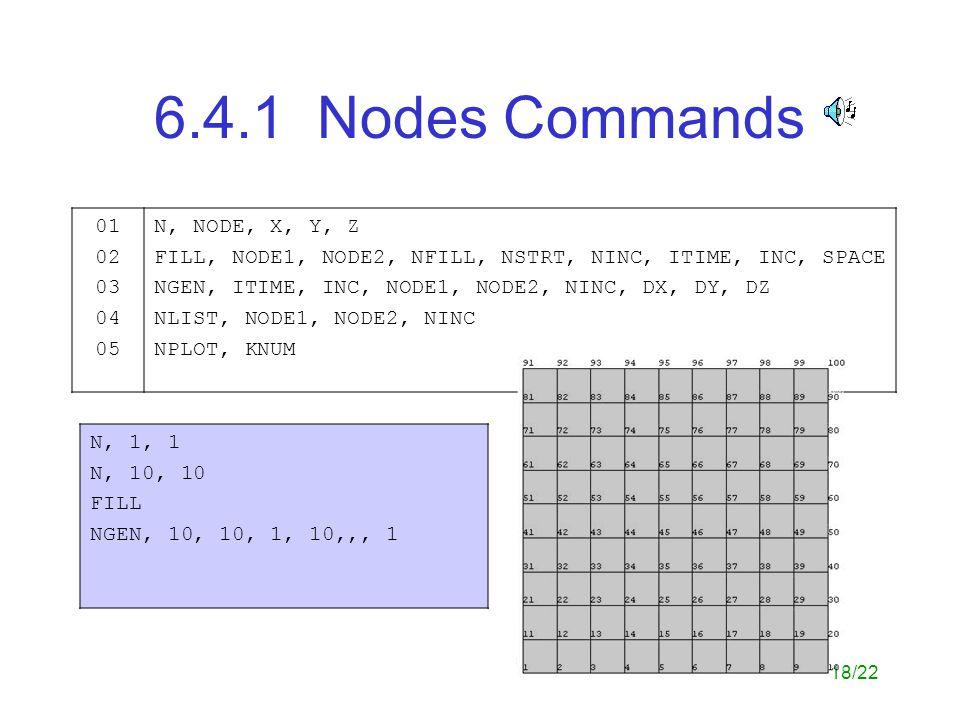 6.4.1 Nodes Commands 01 02 03 04 05 N, NODE, X, Y, Z
