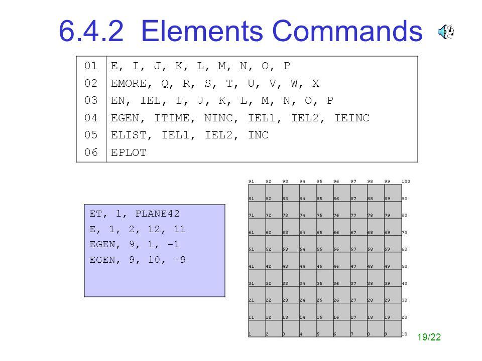 6.4.2 Elements Commands 01 02 03 04 05 06 E, I, J, K, L, M, N, O, P