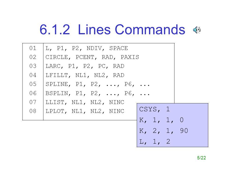 6.1.2 Lines Commands CSYS, 1 K, 1, 1, 0 K, 2, 1, 90 L, 1, 2 01 02 03
