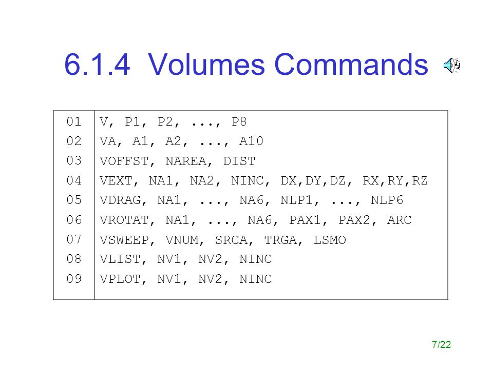 6.1.4 Volumes Commands 01. 02. 03. 04. 05. 06. 07. 08. 09. V, P1, P2, ..., P8. VA, A1, A2, ..., A10.