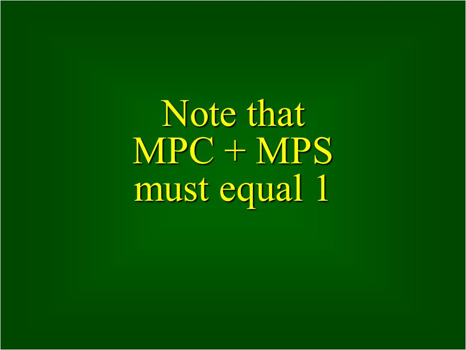 Note that MPC + MPS must equal 1