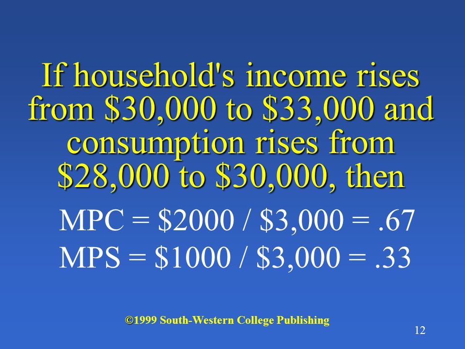 If household s income rises from $30,000 to $33,000 and consumption rises from $28,000 to $30,000, then