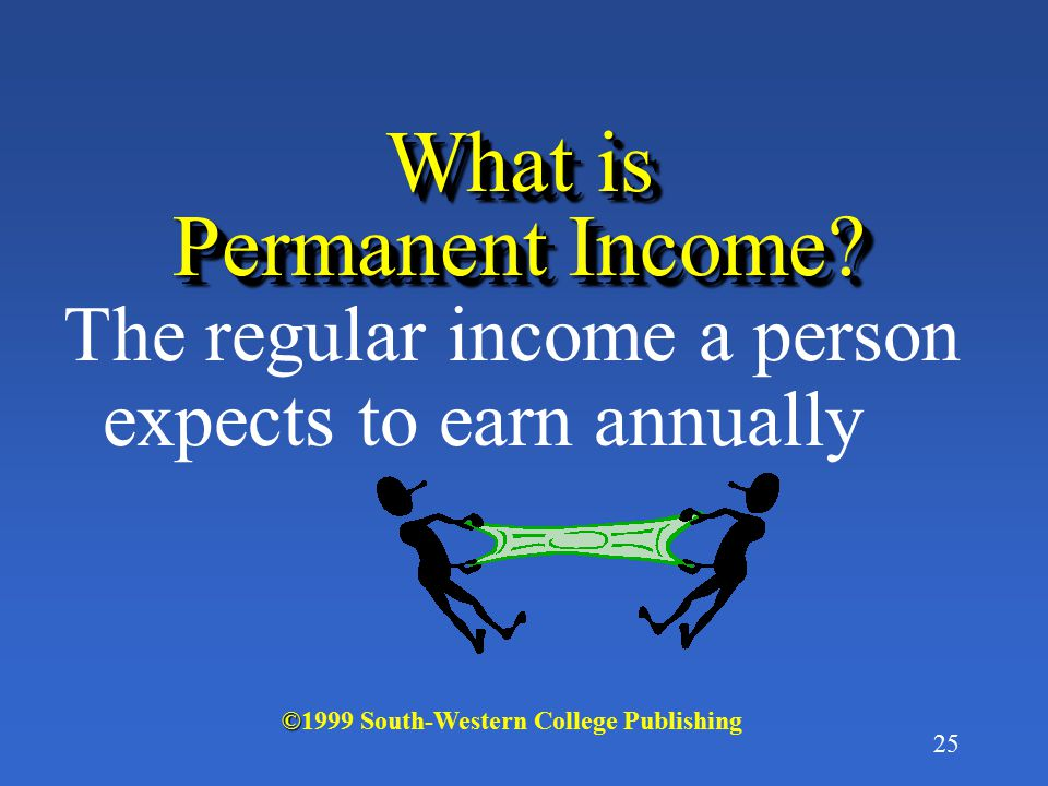 What is Permanent Income