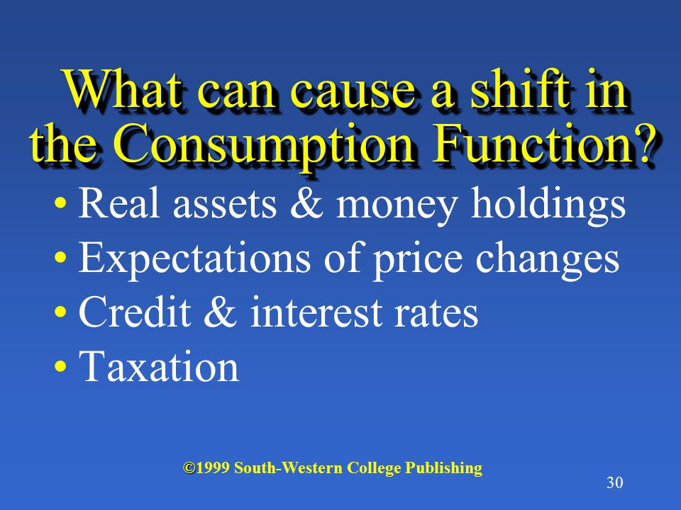 What can cause a shift in the Consumption Function