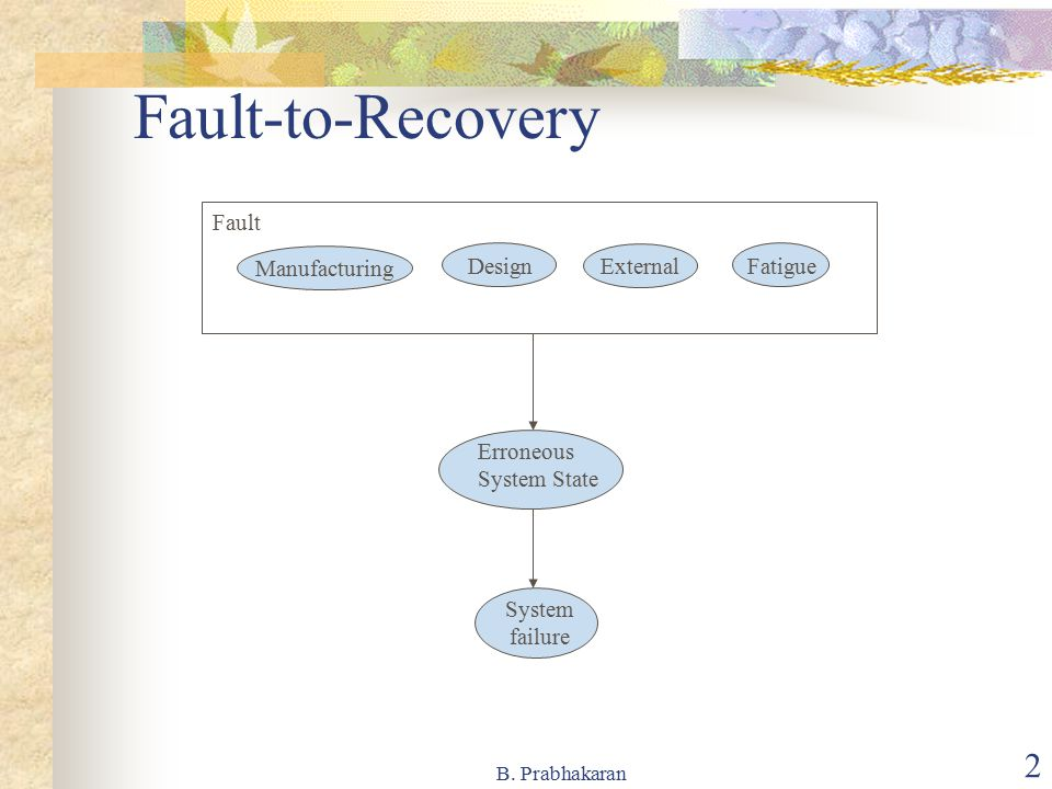 Fault-to-Recovery Fault Manufacturing Design External Fatigue