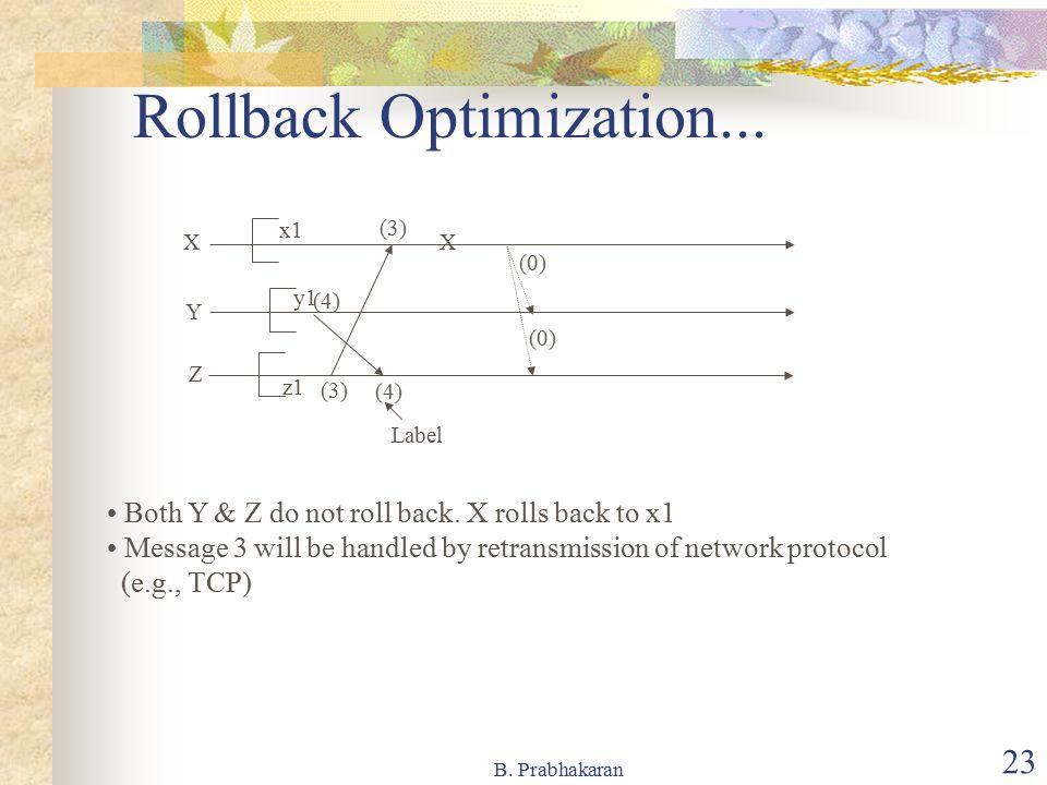 Rollback Optimization...
