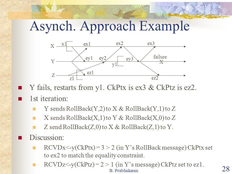 Asynch. Approach Example