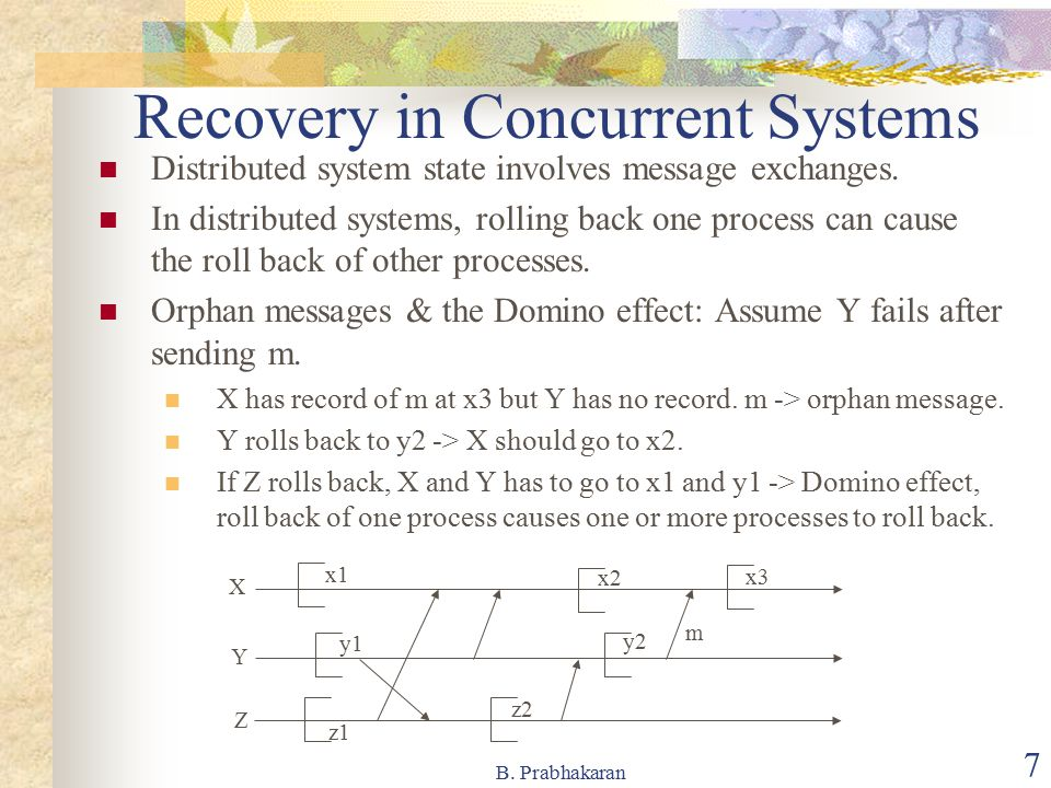 Recovery in Concurrent Systems