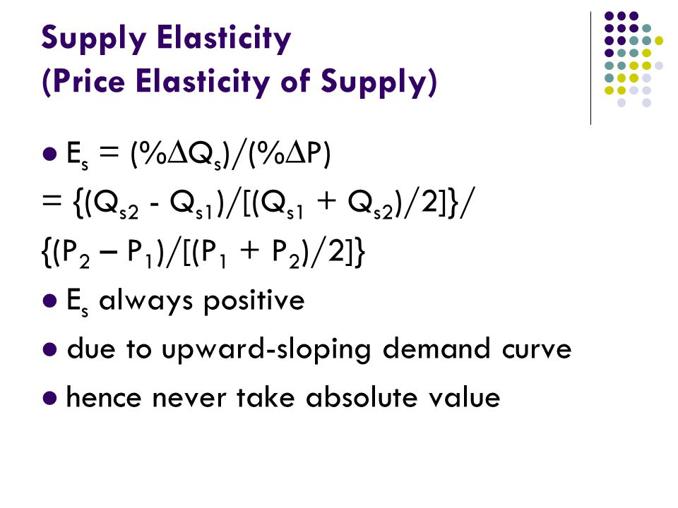 Supply Elasticity (Price Elasticity of Supply)