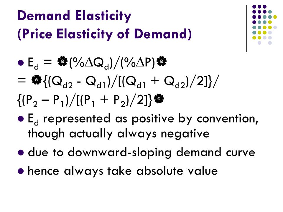 Demand Elasticity (Price Elasticity of Demand)