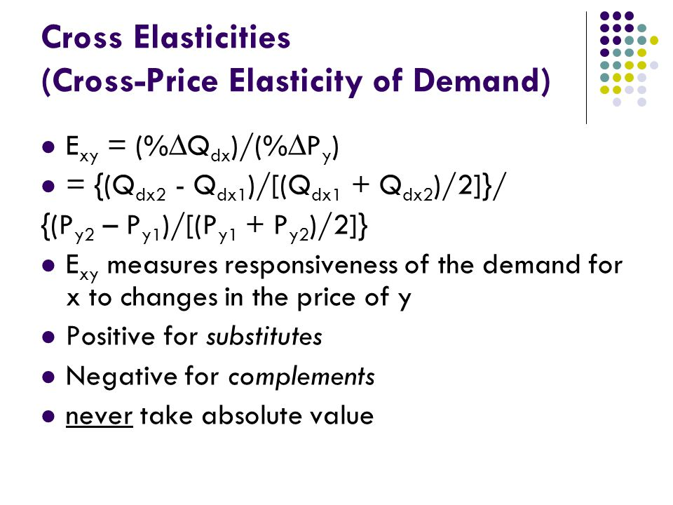 Cross Elasticities (Cross-Price Elasticity of Demand)
