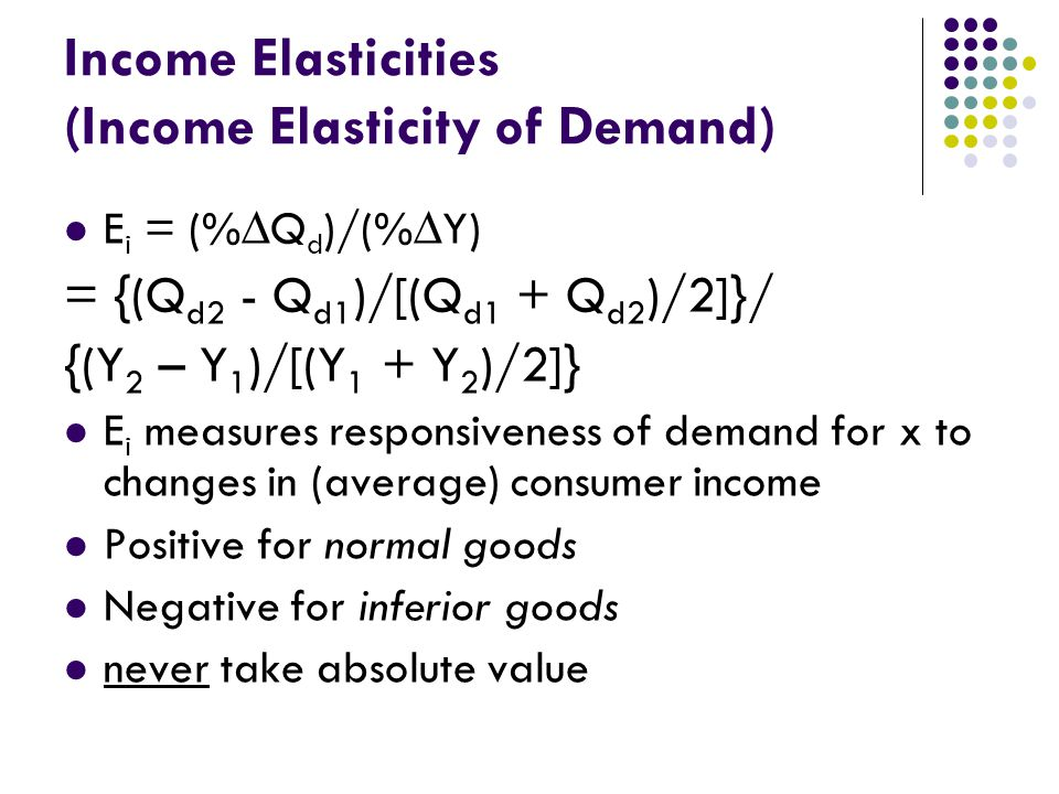 Income Elasticities (Income Elasticity of Demand)