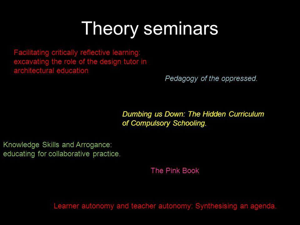 Theory seminars Facilitating critically reflective learning: excavating the role of the design tutor in architectural education.