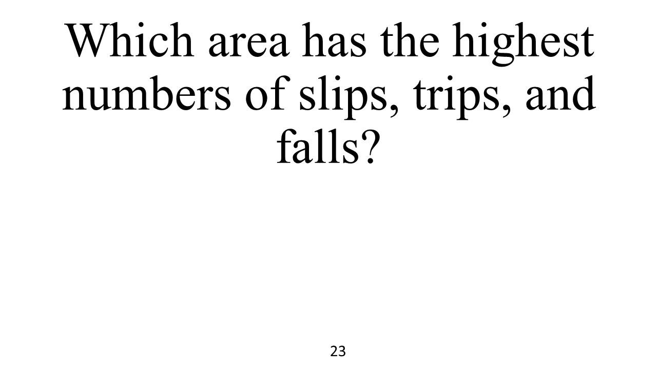 Which area has the highest numbers of slips, trips, and falls