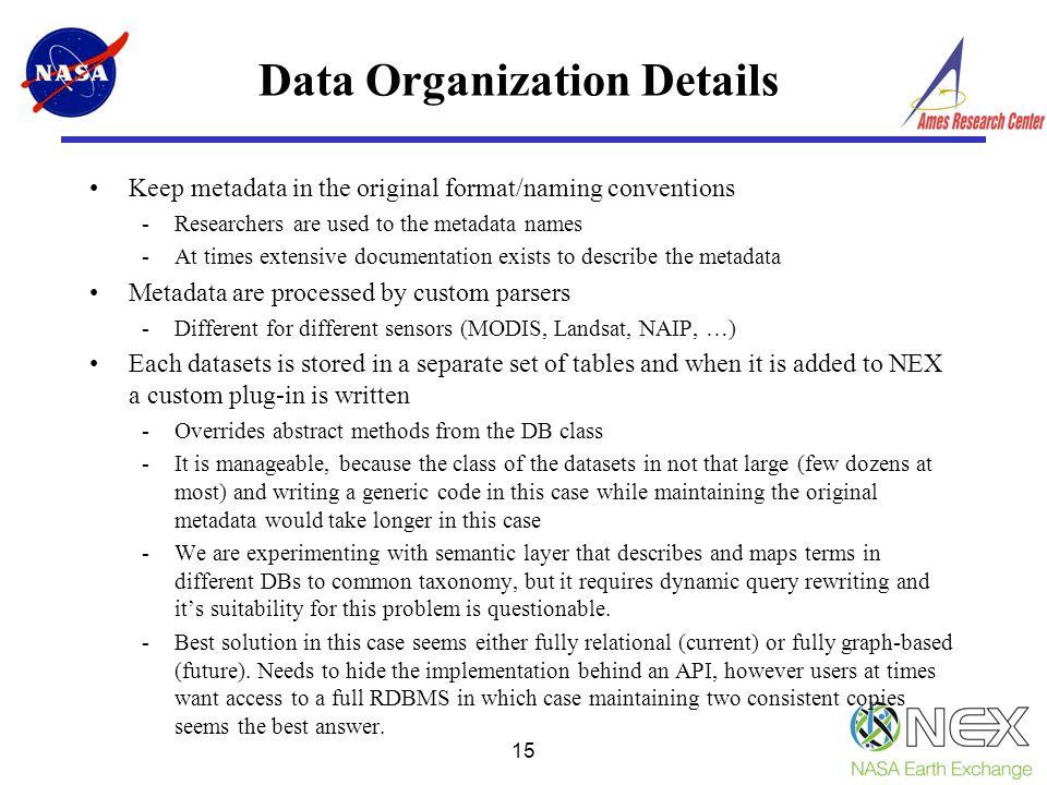 Data Organization Details