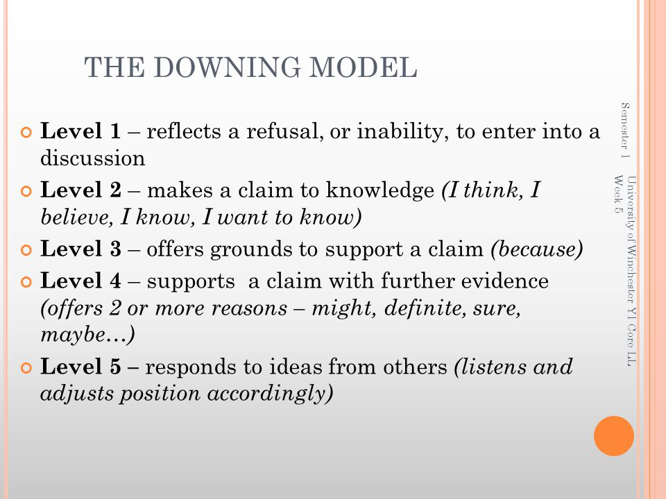 THE DOWNING MODEL Semester 1. Level 1 – reflects a refusal, or inability, to enter into a discussion.