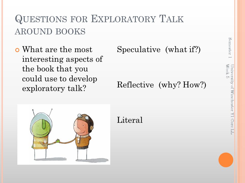 Questions for Exploratory Talk around books