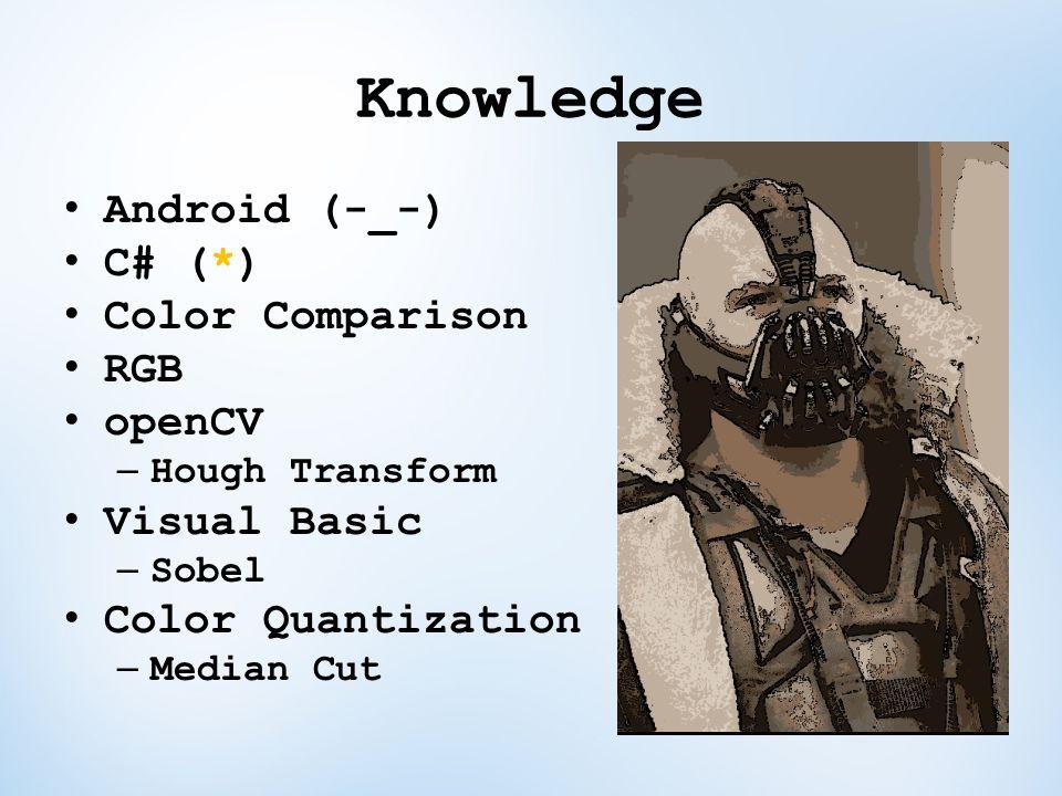 Knowledge Android (-_-) C# (*) Color Comparison RGB openCV