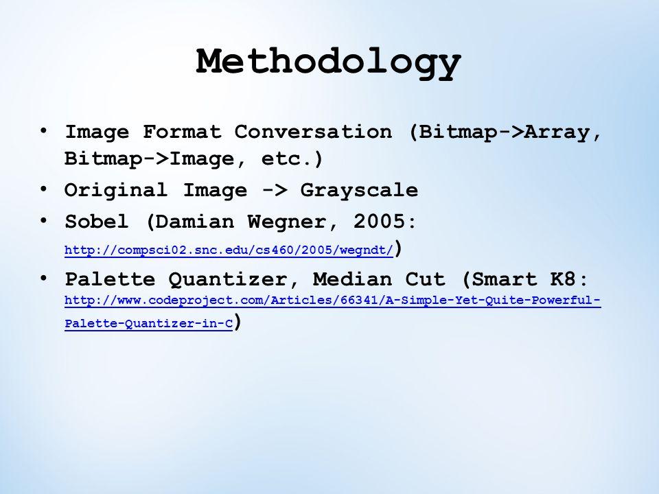 Methodology Image Format Conversation (Bitmap->Array, Bitmap->Image, etc.) Original Image -> Grayscale.
