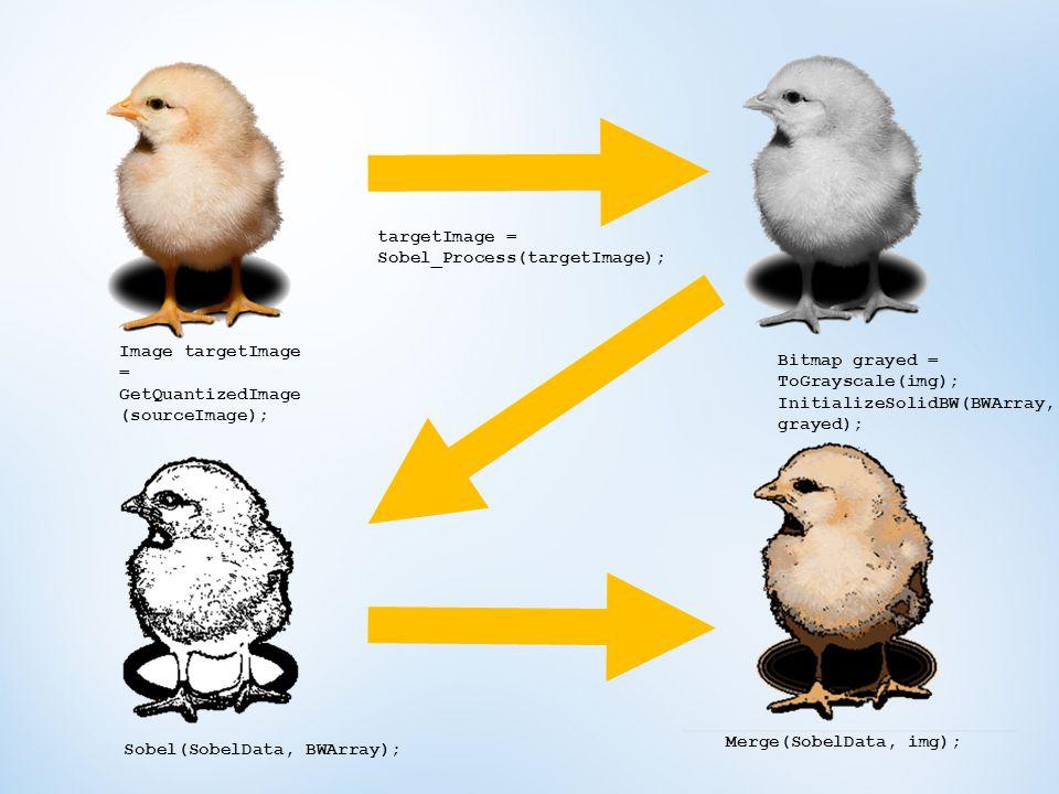 targetImage = Sobel_Process(targetImage);