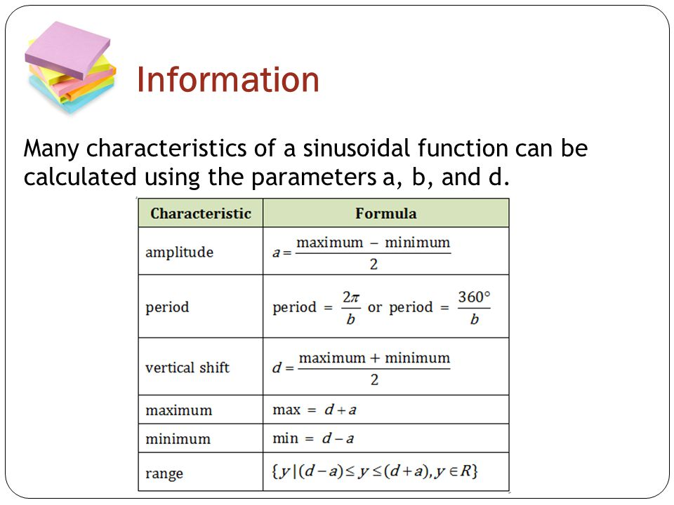 Information Many characteristics of a sinusoidal function can be calculated using the parameters a, b, and d.