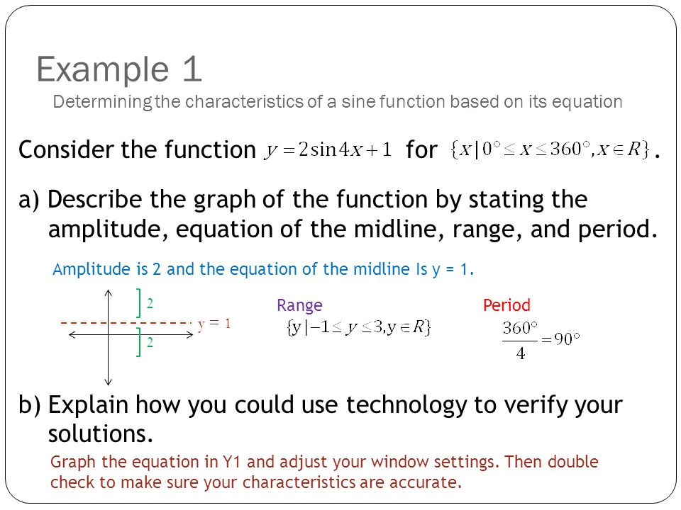 Example 1 Determining the characteristics of a sine function based on its equation.