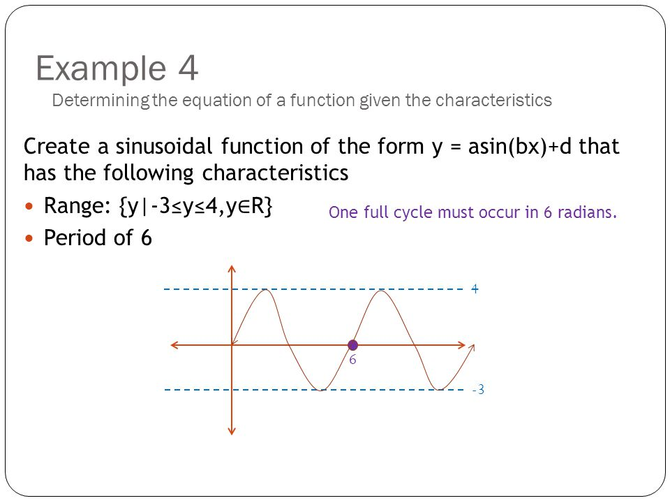 Example 4 Determining the equation of a function given the characteristics.