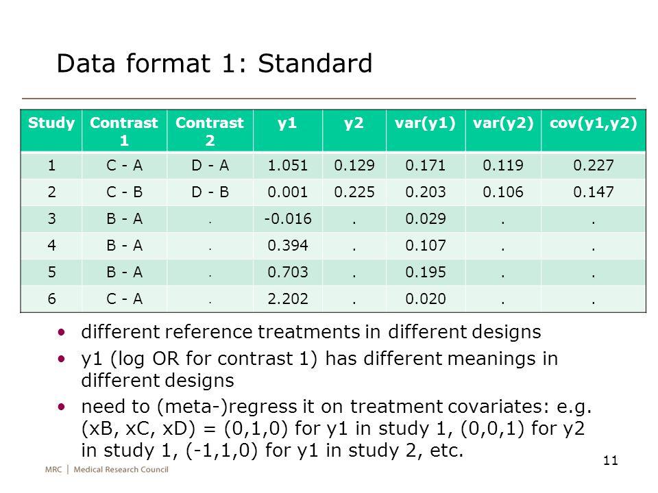 Data format 1: Standard Study. Contrast 1. Contrast 2. y1. y2. var(y1) var(y2) cov(y1,y2) 1.